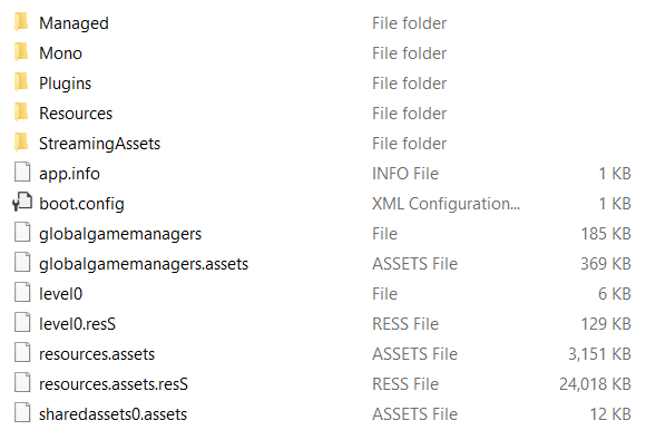 Contents of MuseDash_Data folder